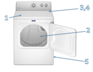 How To Clean Your Dryer For The Love Of Clean